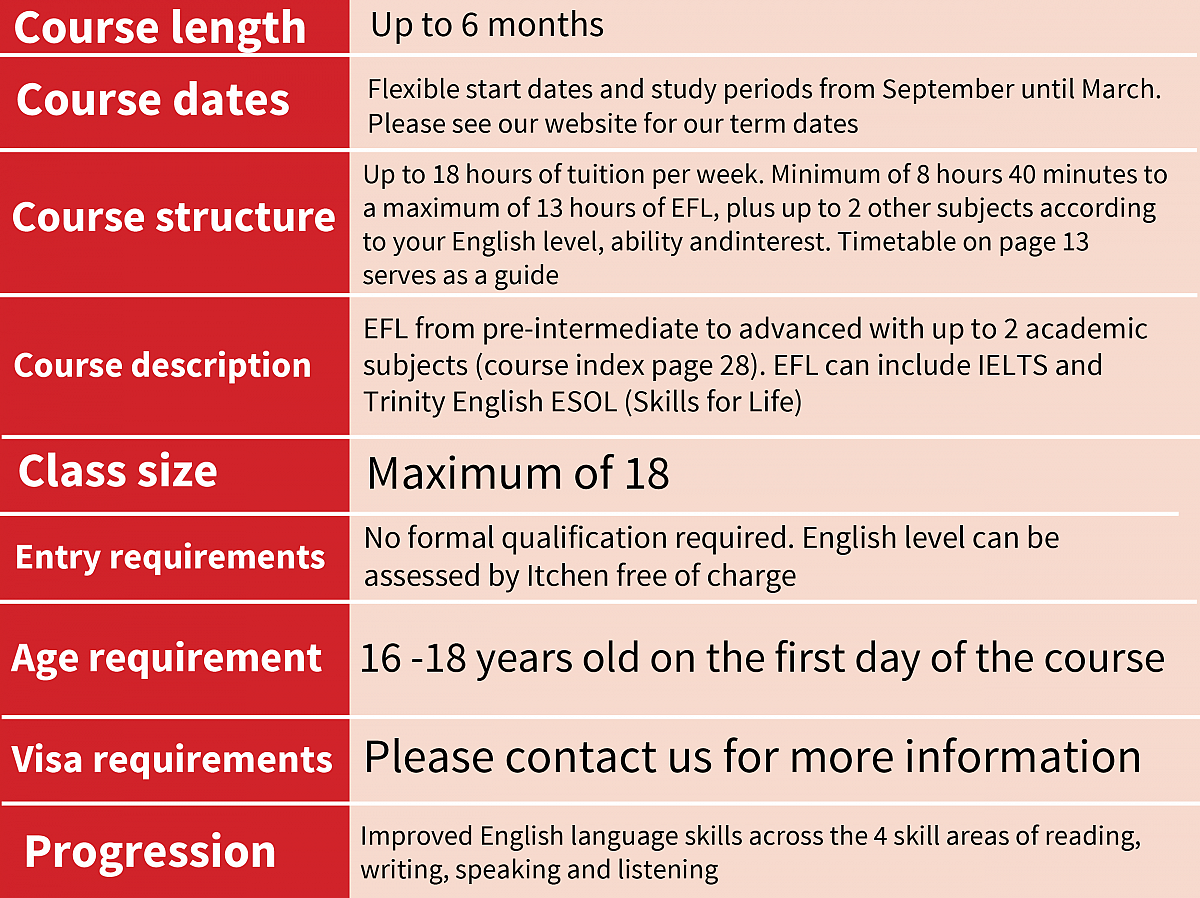 What is TEFL | Teaching English as a Foreign Language